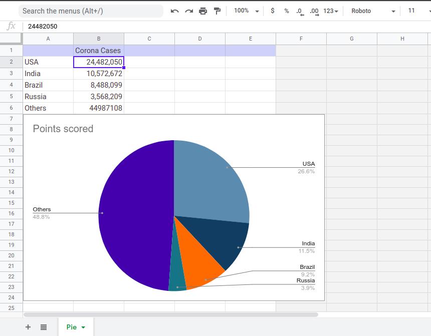 Steps to make a graph on Google docs