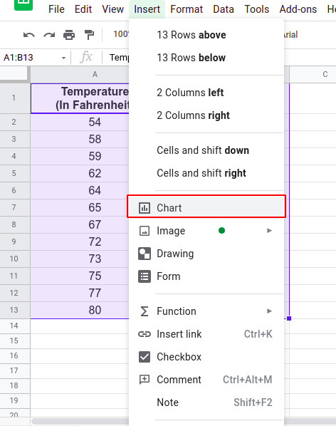Steps to make a scatter plot in google sheets