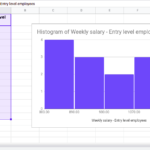 How to make a histogram in google sheets